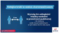 KORONAWIRUS od jutra 1 kwietnia wchodzą w życie nowe ograniczenia w związku z pandemią
